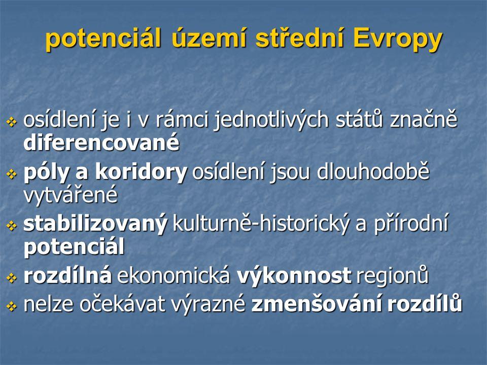 potenciál území střední Evropy