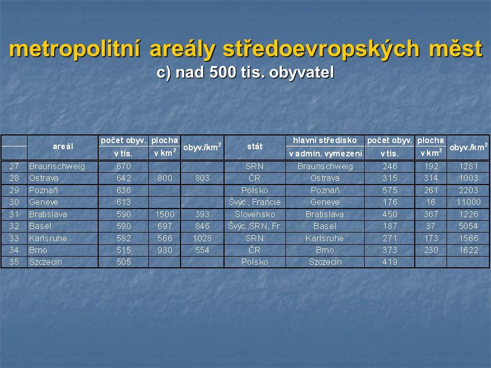 metropolitní areály středoevropských měst c) nad 500 tis. obyvatel