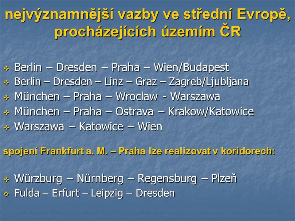 nejvýznamnější vazby ve střední Evropě, procházejících územím ČR