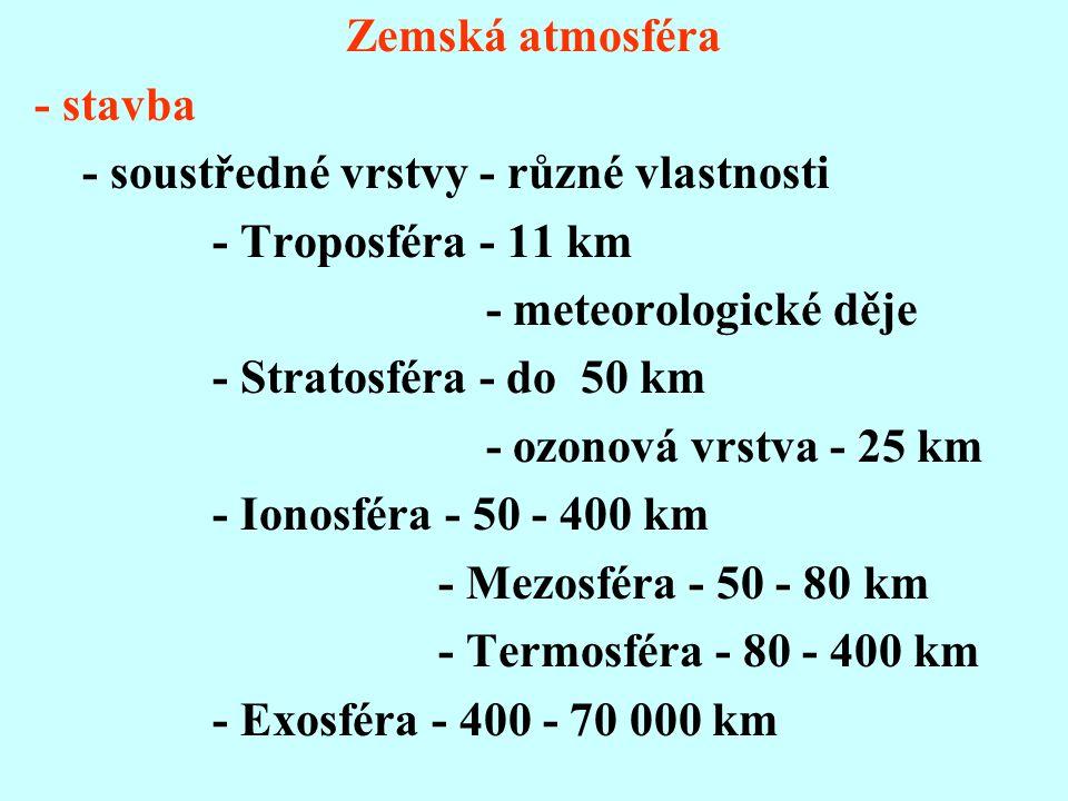 Zemská atmosféra - stavba. - soustředné vrstvy - různé vlastnosti. - Troposféra - 11 km. - meteorologické děje.