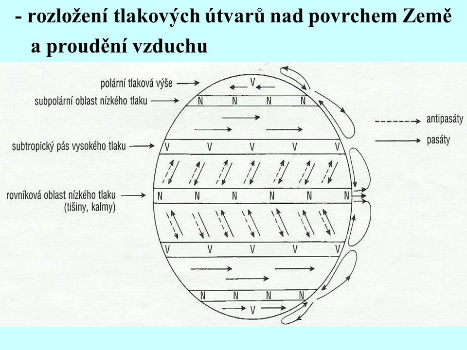 - rozložení tlakových útvarů nad povrchem Země