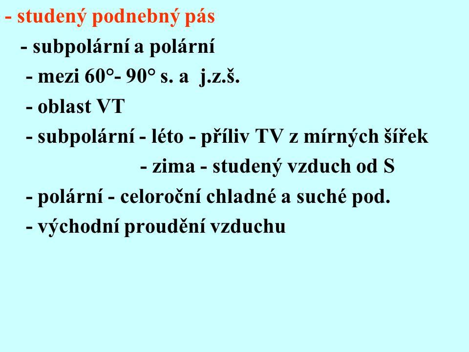 - studený podnebný pás - subpolární a polární. - mezi 60°- 90° s. a j.z.š. - oblast VT. - subpolární - léto - příliv TV z mírných šířek.