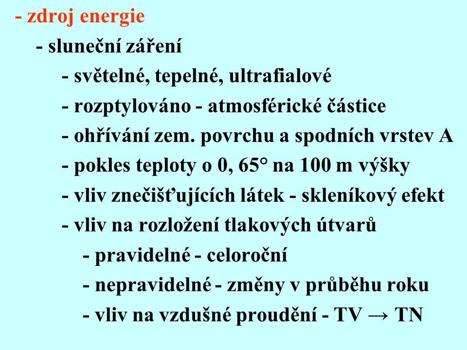 - zdroj energie - sluneční záření. - světelné, tepelné, ultrafialové. - rozptylováno - atmosférické částice.