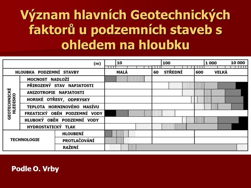 Význam hlavních Geotechnických faktorů u podzemních staveb s ohledem na hloubku
