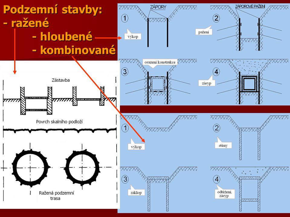 Podzemní stavby: - ražené - hloubené - kombinované