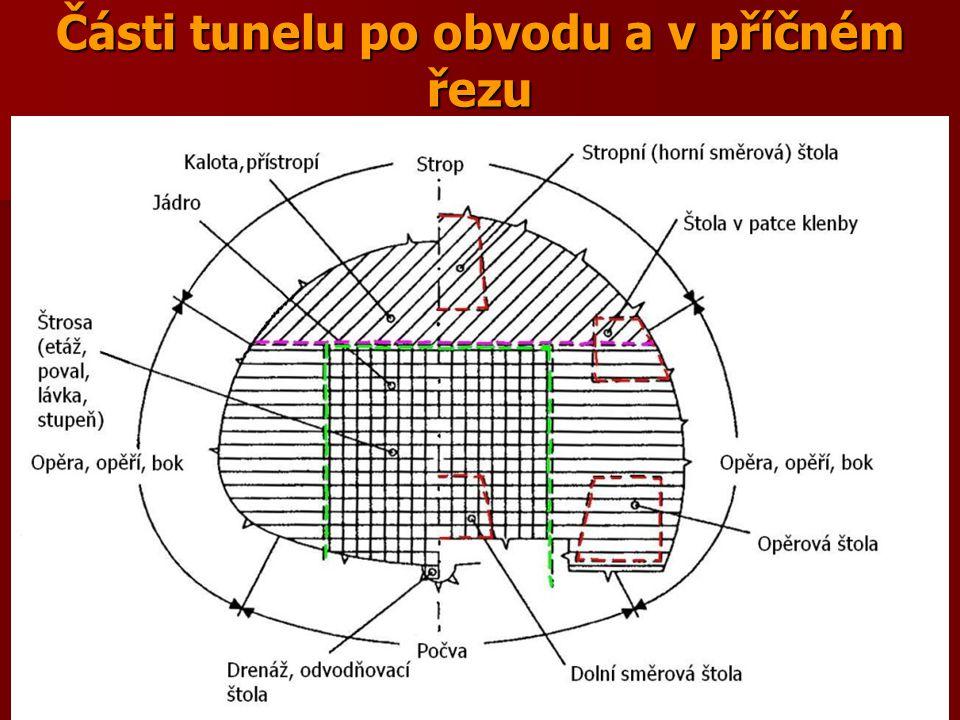Části tunelu po obvodu a v příčném řezu
