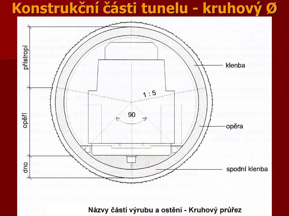 Konstrukční části tunelu - kruhový Ø