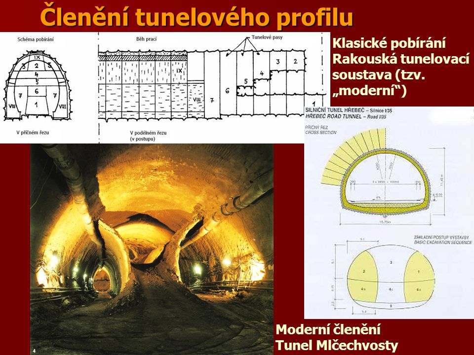 Členění tunelového profilu