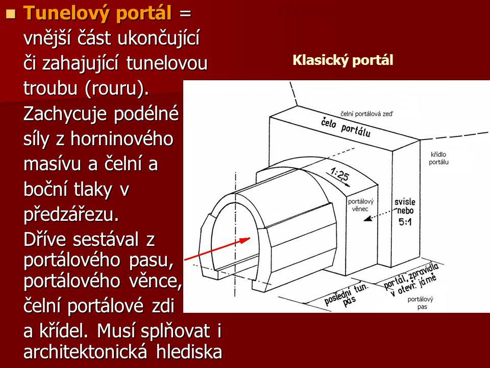 vnější část ukončující či zahajující tunelovou troubu (rouru).