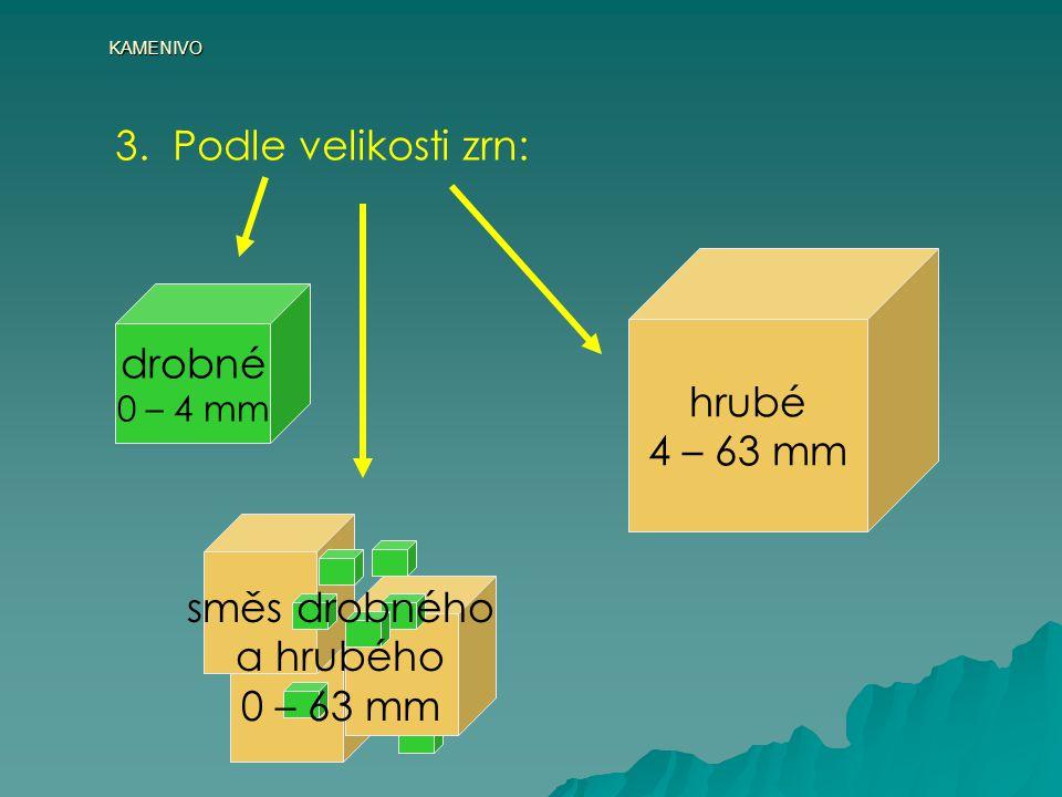 3. Podle velikosti zrn: drobné hrubé 4 – 63 mm směs drobného a hrubého