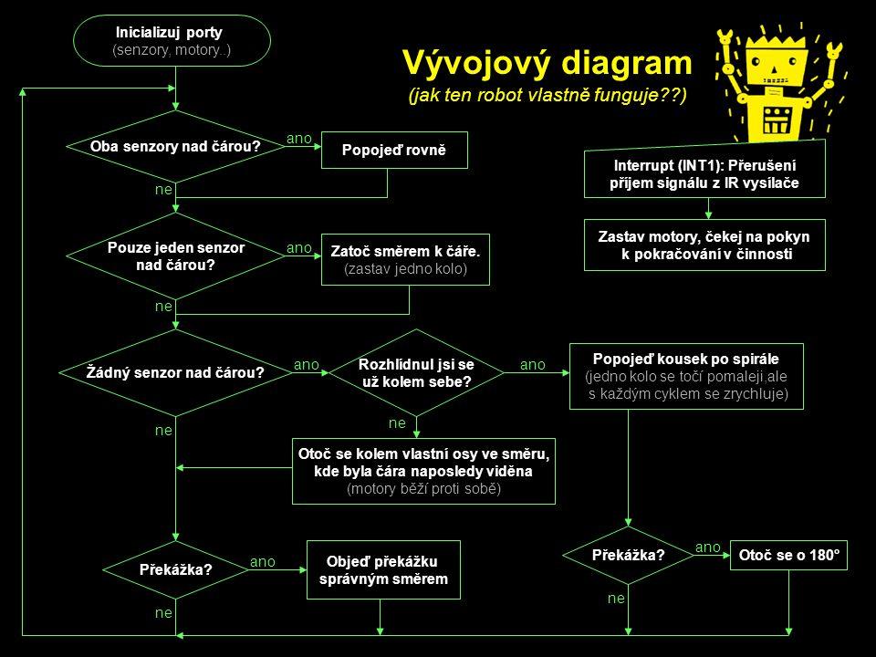Vývojový diagram (jak ten robot vlastně funguje )