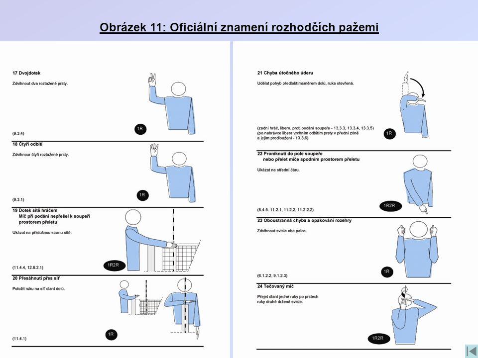 Obrázek 11: Oficiální znamení rozhodčích pažemi