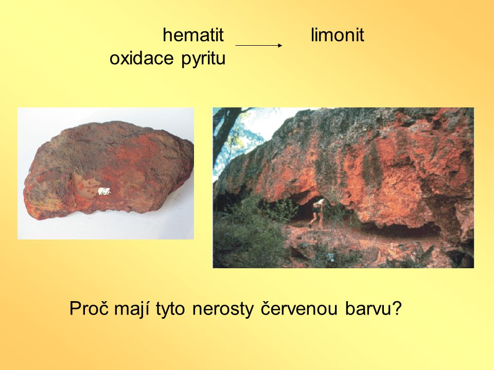 hematit limonit oxidace pyritu