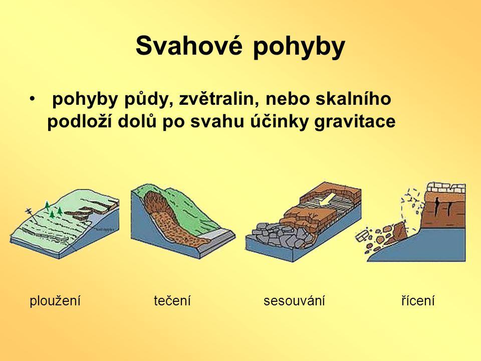 Svahové pohyby pohyby půdy, zvětralin, nebo skalního podloží dolů po svahu účinky gravitace.