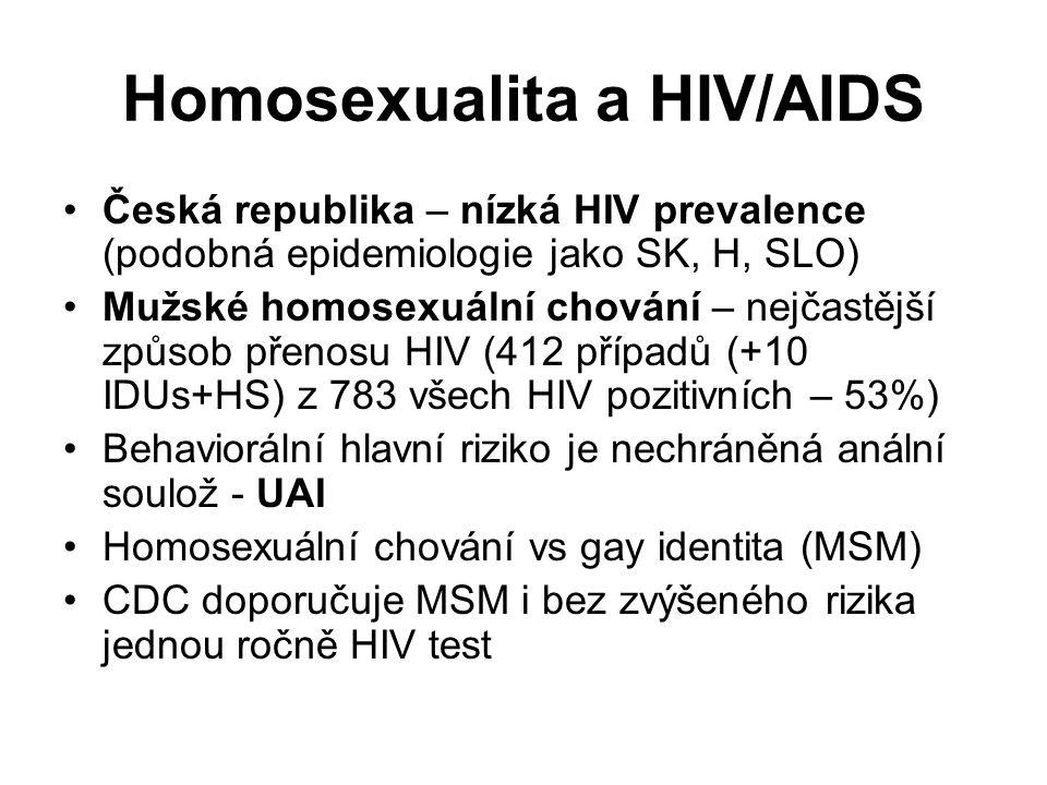Homosexualita a HIV/AIDS