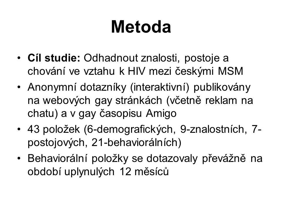 Metoda Cíl studie: Odhadnout znalosti, postoje a chování ve vztahu k HIV mezi českými MSM.