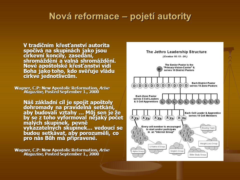 Nová reformace – pojetí autority