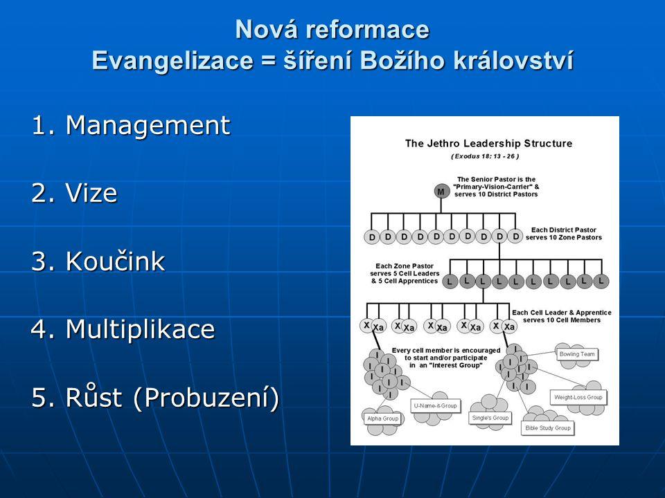 Nová reformace Evangelizace = šíření Božího království