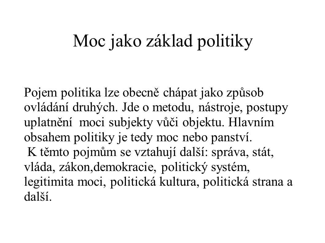 Moc jako základ politiky