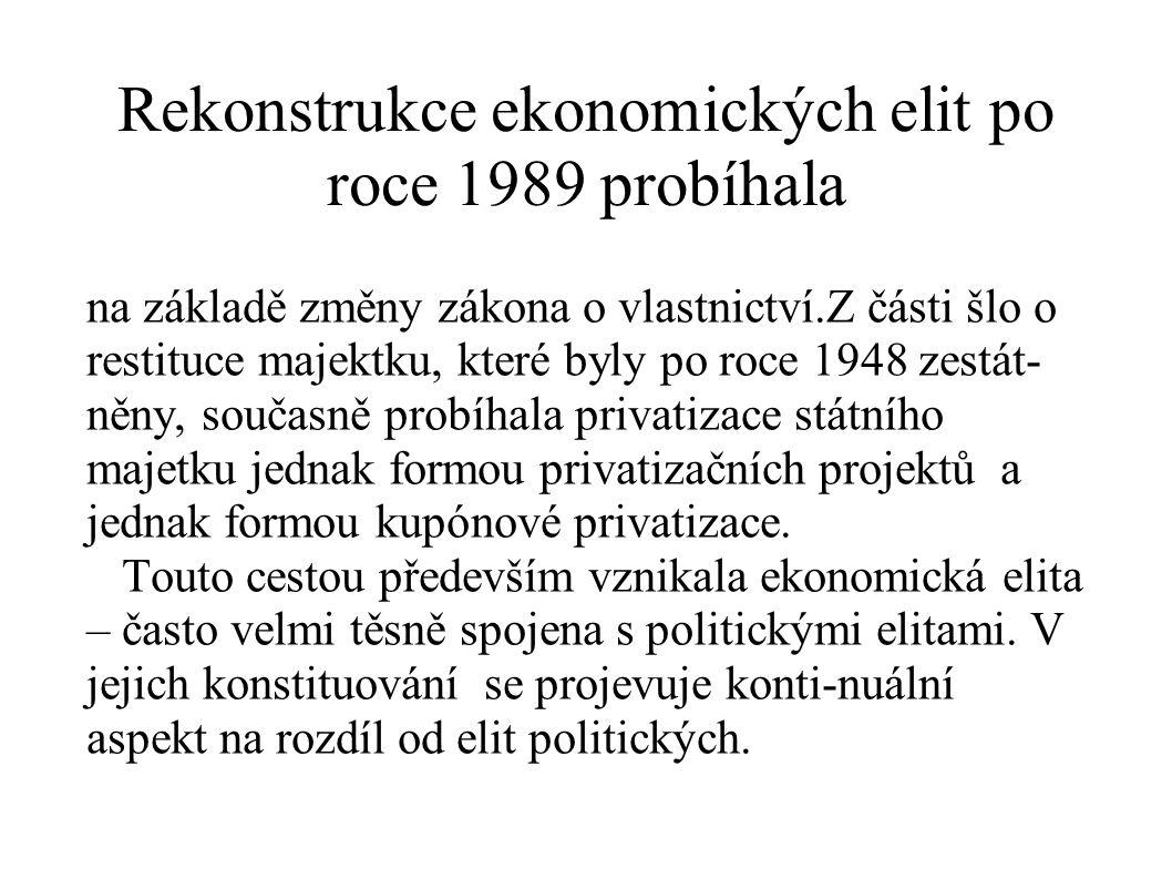 Rekonstrukce ekonomických elit po roce 1989 probíhala