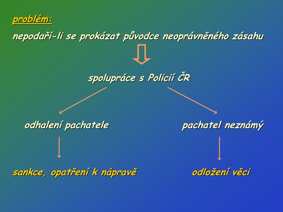 problém: nepodaří-li se prokázat původce neoprávněného zásahu. spolupráce s Policií ČR. odhalení pachatele.