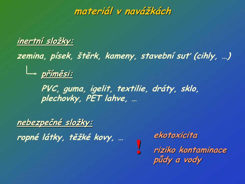 ! materiál v navážkách inertní složky: