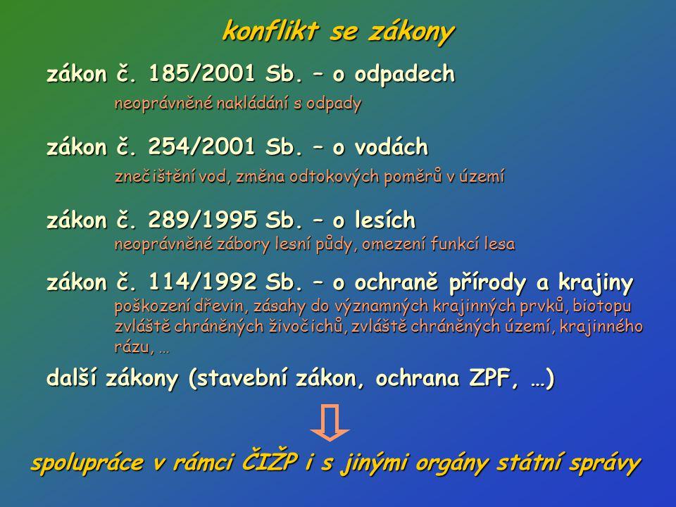konflikt se zákony zákon č. 185/2001 Sb. – o odpadech