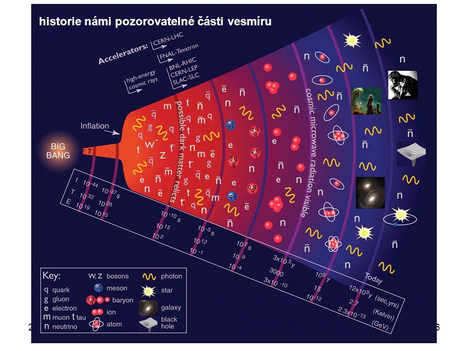 Filosofické problémy fyziky