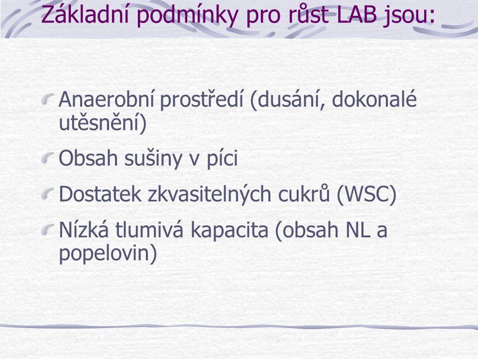 Základní podmínky pro růst LAB jsou: