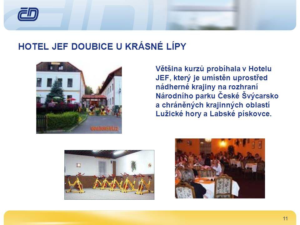 HOTEL JEF DOUBICE U KRÁSNÉ LÍPY
