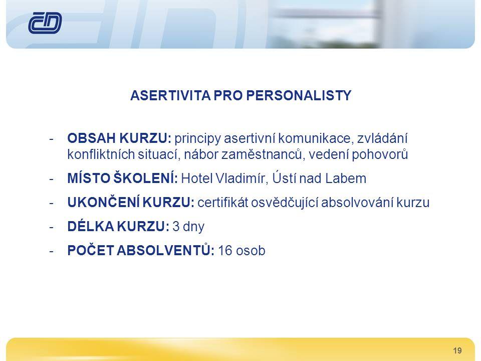 ASERTIVITA PRO PERSONALISTY