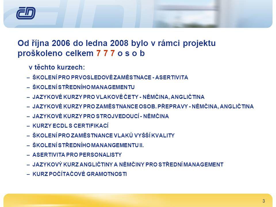 co to je Od října 2006 do ledna 2008 bylo v rámci projektu proškoleno celkem 7 7 7 o s o b. v těchto kurzech: