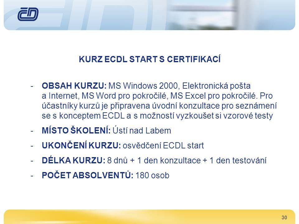 KURZ ECDL START S CERTIFIKACÍ
