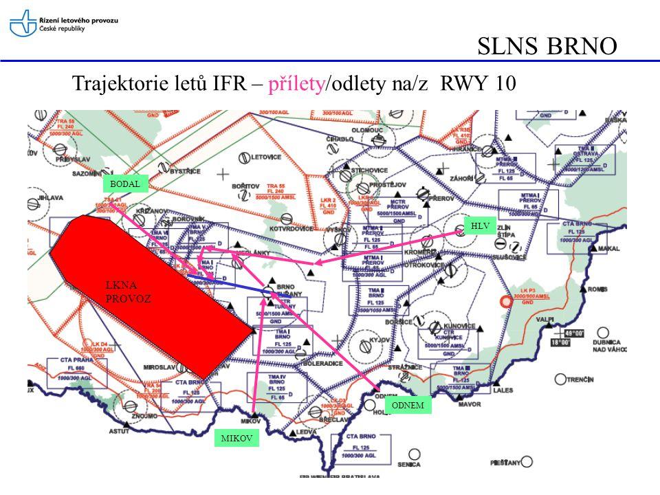 SLNS BRNO Trajektorie letů IFR – přílety/odlety na/z RWY 10 LKNA