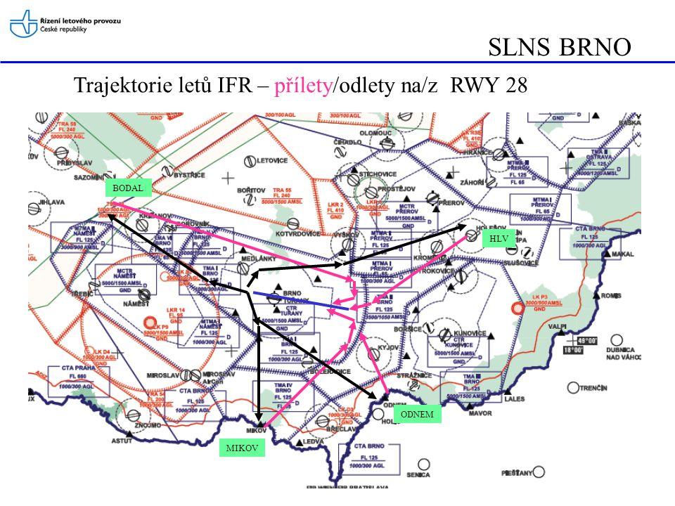 SLNS BRNO Trajektorie letů IFR – přílety/odlety na/z RWY 28 BODAL HLV