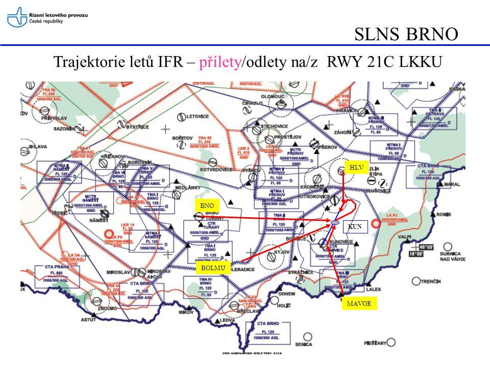 SLNS BRNO Trajektorie letů IFR – přílety/odlety na/z RWY 21C LKKU HLV