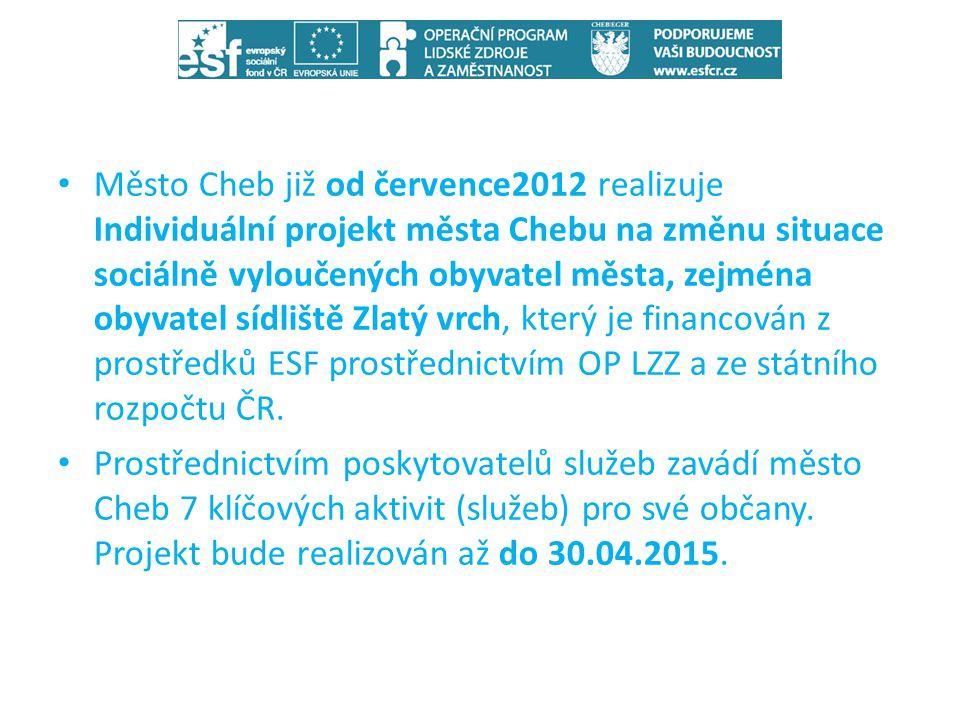 Město Cheb již od července2012 realizuje Individuální projekt města Chebu na změnu situace sociálně vyloučených obyvatel města, zejména obyvatel sídliště Zlatý vrch, který je financován z prostředků ESF prostřednictvím OP LZZ a ze státního rozpočtu ČR.