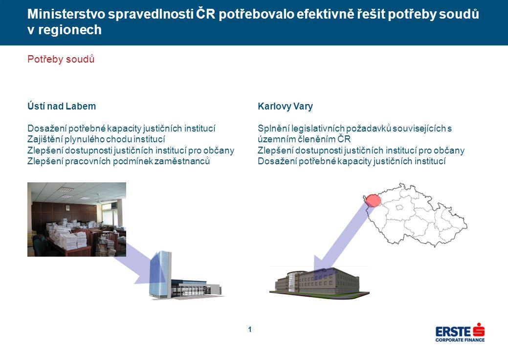 Na základě provedených analýz bylo doporučeno realizovat formou PPP justiční areál v Ústí nad Labem