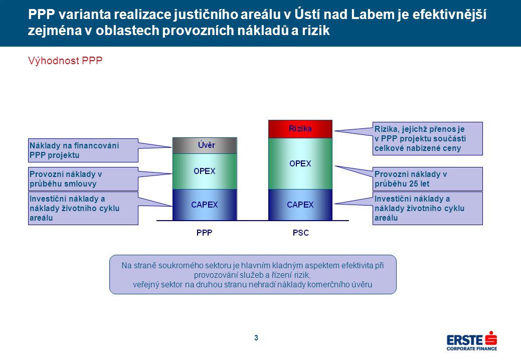 Daňové aspekty ovlivňují výhodnost PPP z pohledu zadavatele, z pohledu státu je jejich vliv neutrální