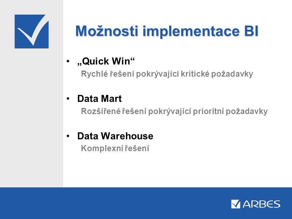 Možnosti implementace BI