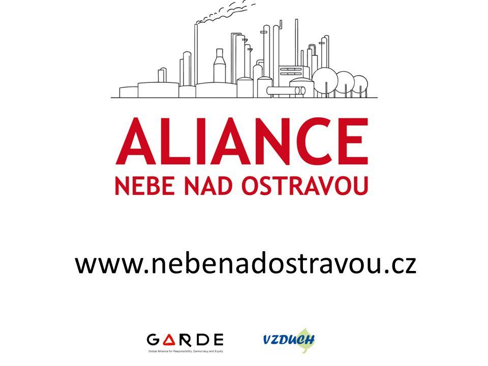 www.nebenadostravou.cz