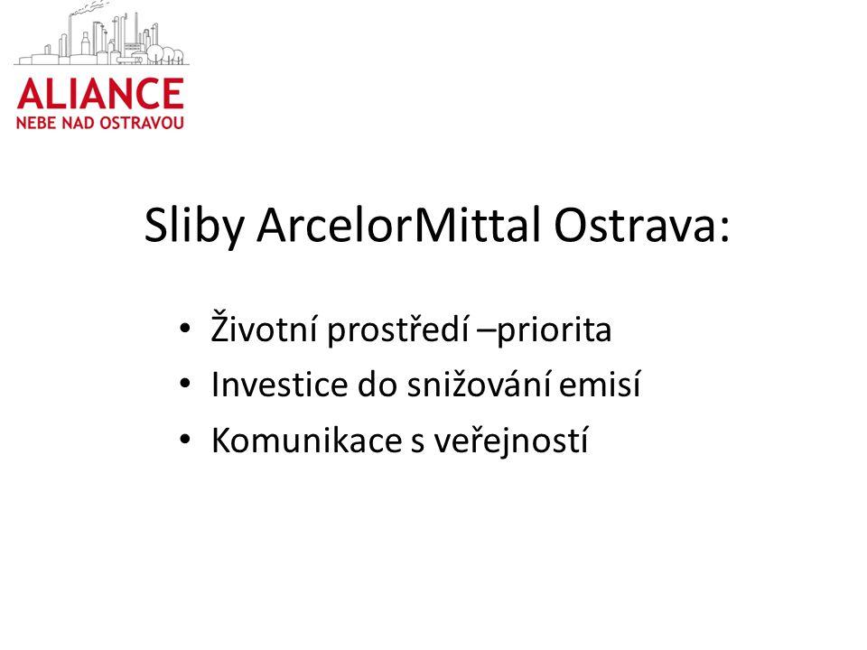 Sliby ArcelorMittal Ostrava: