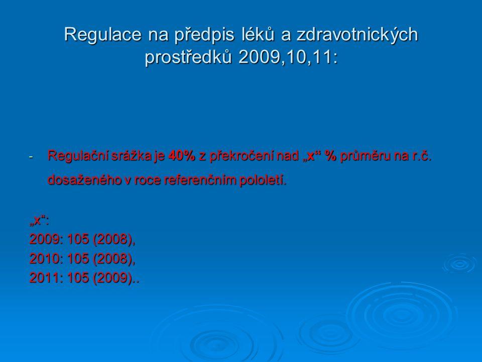 Regulace na předpis léků a zdravotnických prostředků 2009,10,11: