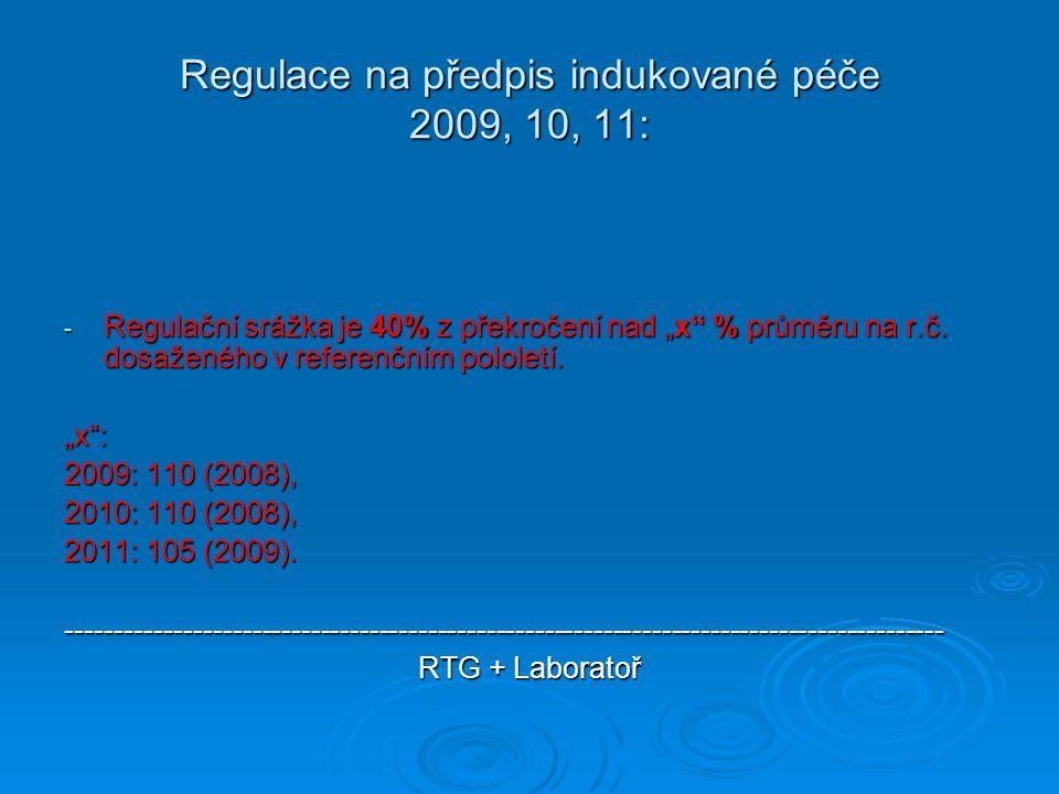 Regulace na předpis indukované péče 2009, 10, 11: