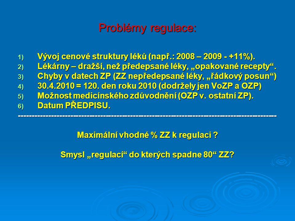 """Problémy regulace: Vývoj cenové struktury léků (např.: 2008 – 2009 - +11%). Lékárny – dražší, než předepsané léky, """"opakované recepty ."""