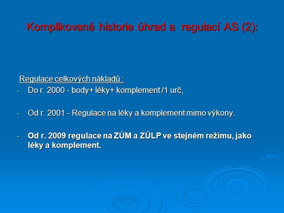 Komplikovaná historie úhrad a regulací AS (2):