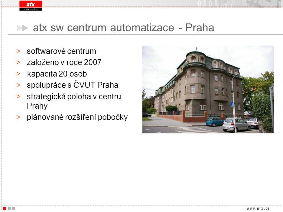 atx sw centrum automatizace - Praha