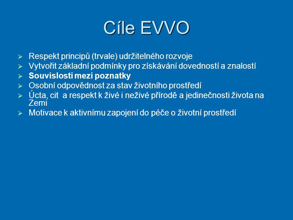 Cíle EVVO Respekt principů (trvale) udržitelného rozvoje
