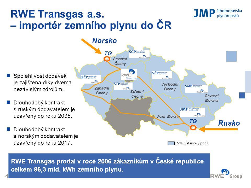 RWE Transgas a.s. – importér zemního plynu do ČR