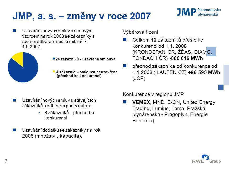 JMP, a. s. – změny v roce 2007 Výběrová řízení